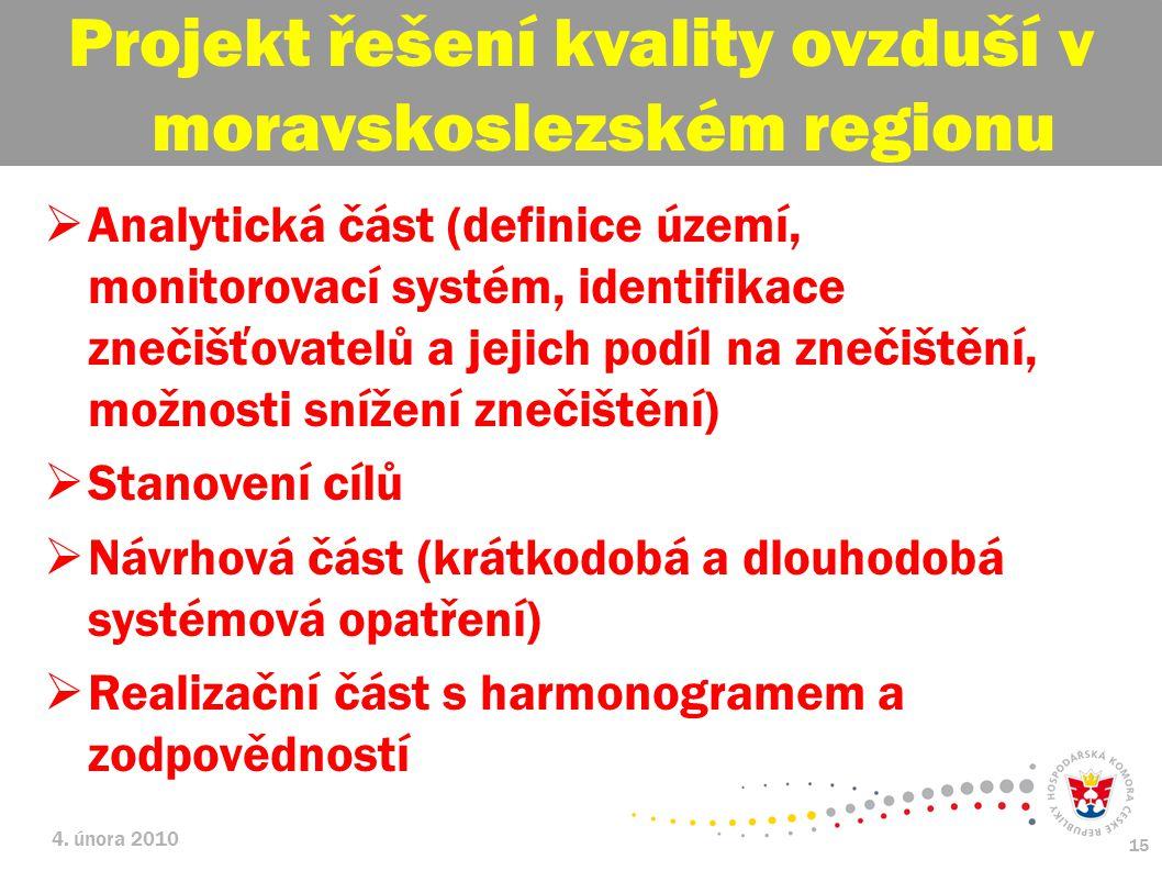 4. února 2010 15  Analytická část (definice území, monitorovací systém, identifikace znečišťovatelů a jejich podíl na znečištění, možnosti snížení zn