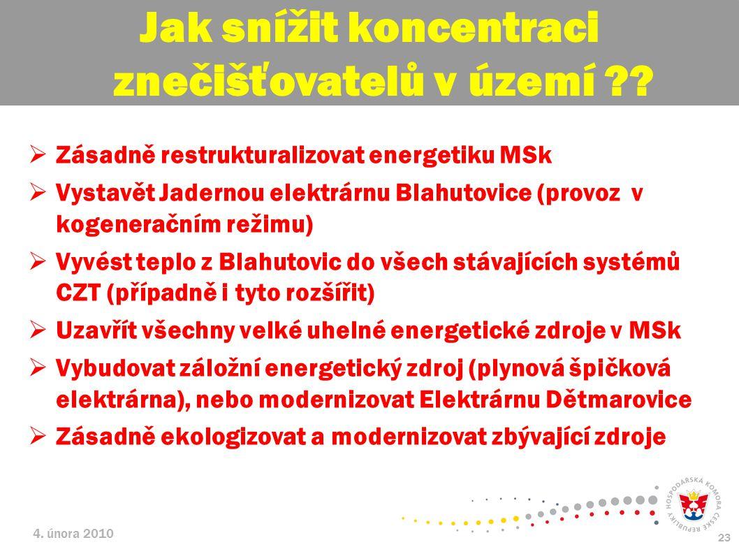 4. února 2010 23  Zásadně restrukturalizovat energetiku MSk  Vystavět Jadernou elektrárnu Blahutovice (provoz v kogeneračním režimu)  Vyvést teplo