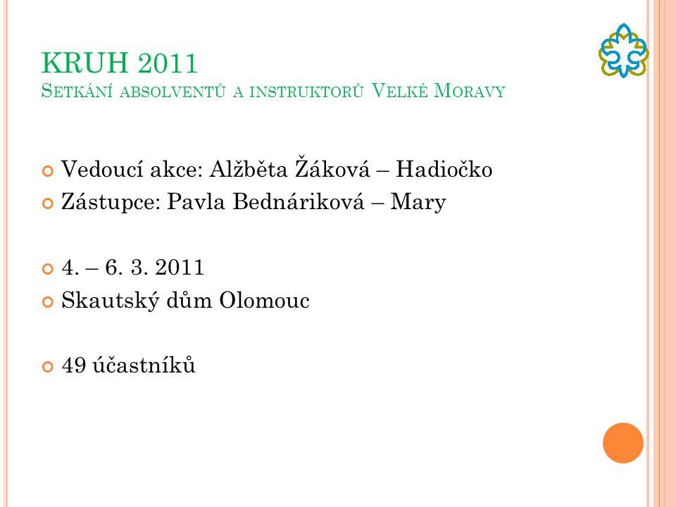 KRUH 2011 S ETKÁNÍ ABSOLVENTŮ A INSTRUKTORŮ V ELKÉ M ORAVY Vedoucí akce: Alžběta Žáková – Hadiočko Zástupce: Pavla Bednáriková – Mary 4.