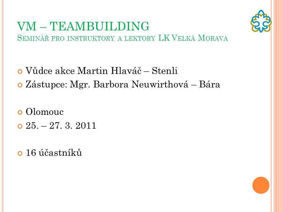 VM – TEAMBUILDING S EMINÁŘ PRO INSTRUKTORY A LEKTORY LK V ELKÁ M ORAVA Vůdce akce Martin Hlaváč – Stenli Zástupce: Mgr.