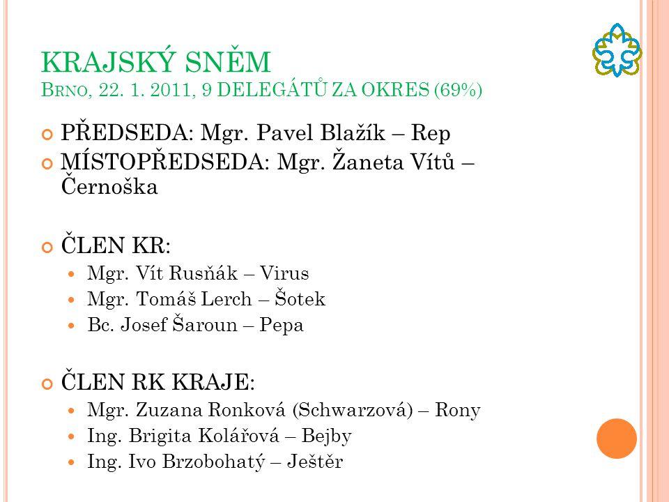 KRAJSKÝ SNĚM B RNO, 22.1. 2011, 9 DELEGÁTŮ ZA OKRES (69%) PŘEDSEDA: Mgr.