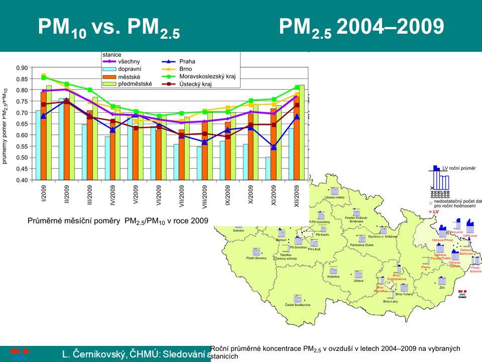 L. Černikovský, ČHMÚ: Sledování a hodnocení kvality ovzduší, Ostrava, 6. 4. 2011 15 PM 10 vs. PM 2.5 PM 2.5 2004–2009