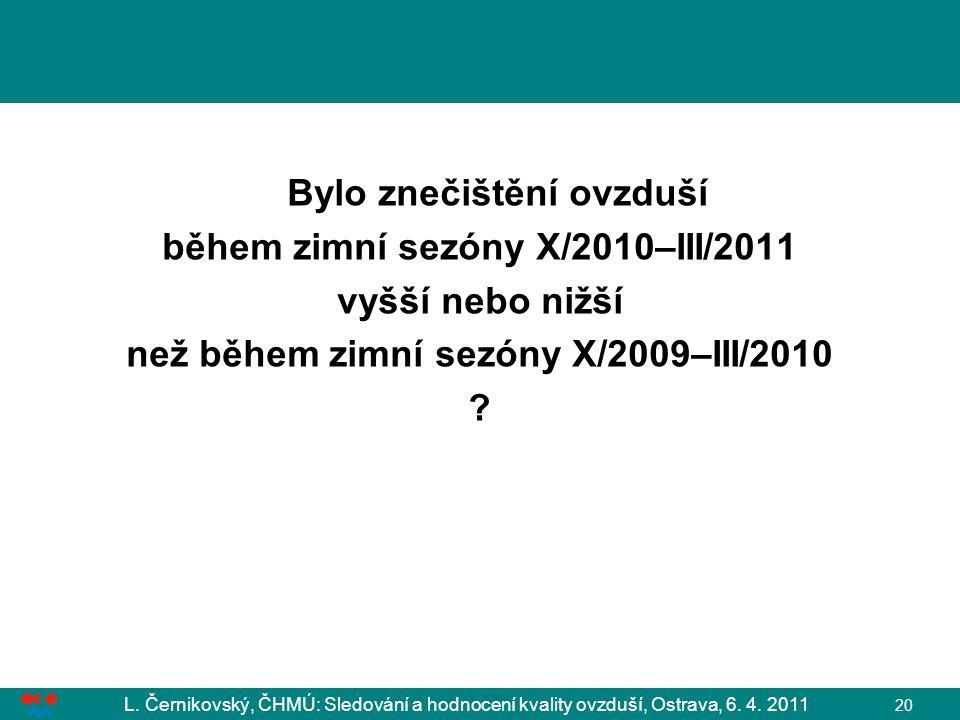 L. Černikovský, ČHMÚ: Sledování a hodnocení kvality ovzduší, Ostrava, 6. 4. 2011 20 Bylo znečištění ovzduší během zimní sezóny X/2010–III/2011 vyšší n