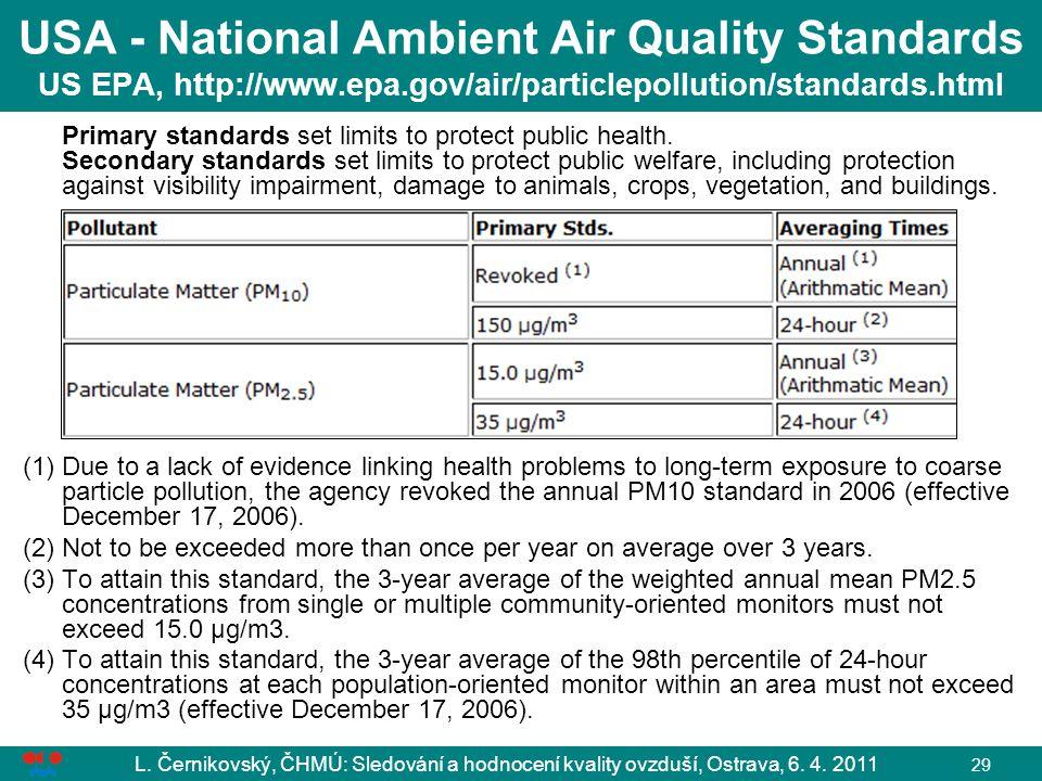 L. Černikovský, ČHMÚ: Sledování a hodnocení kvality ovzduší, Ostrava, 6. 4. 2011 29 USA - National Ambient Air Quality Standards US EPA, http://www.ep