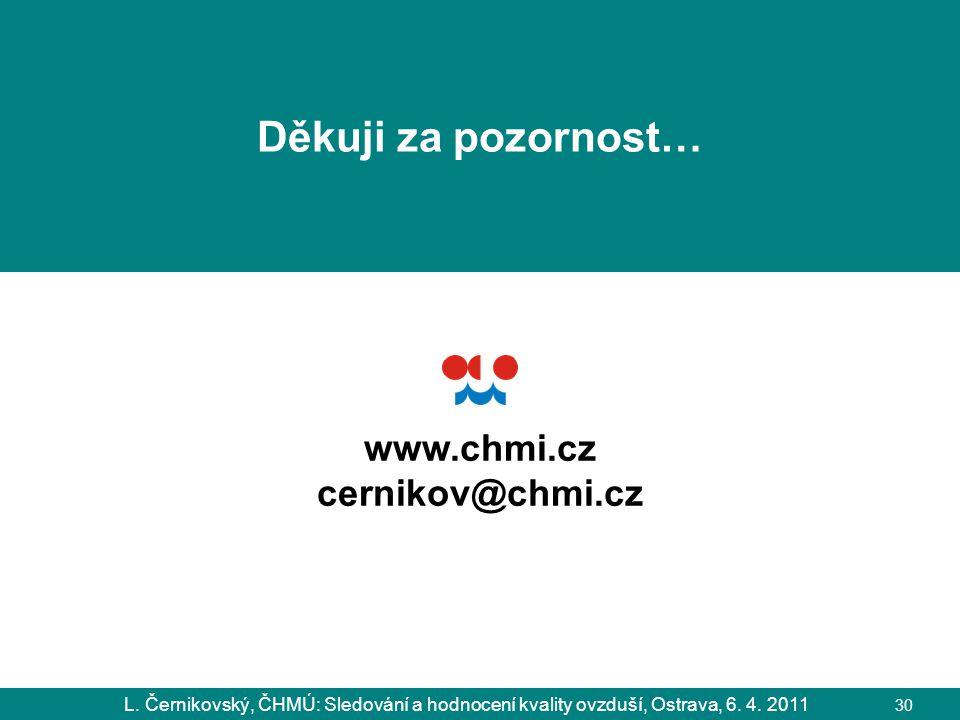 L. Černikovský, ČHMÚ: Sledování a hodnocení kvality ovzduší, Ostrava, 6. 4. 2011 30 Foto: Z. Blažek Děkuji za pozornost… www.chmi.cz cernikov@chmi.cz