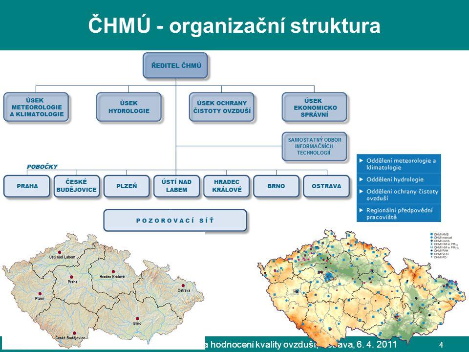 L. Černikovský, ČHMÚ: Sledování a hodnocení kvality ovzduší, Ostrava, 6. 4. 2011 4 ČHMÚ - organizační struktura