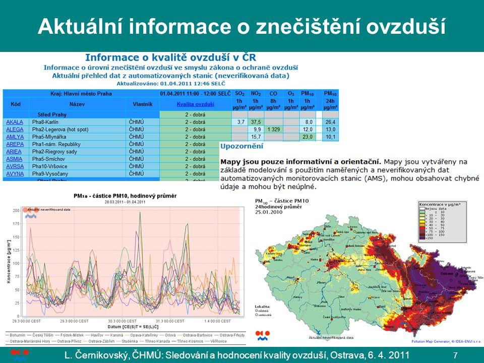 L. Černikovský, ČHMÚ: Sledování a hodnocení kvality ovzduší, Ostrava, 6. 4. 2011 7 Aktuální informace o znečištění ovzduší