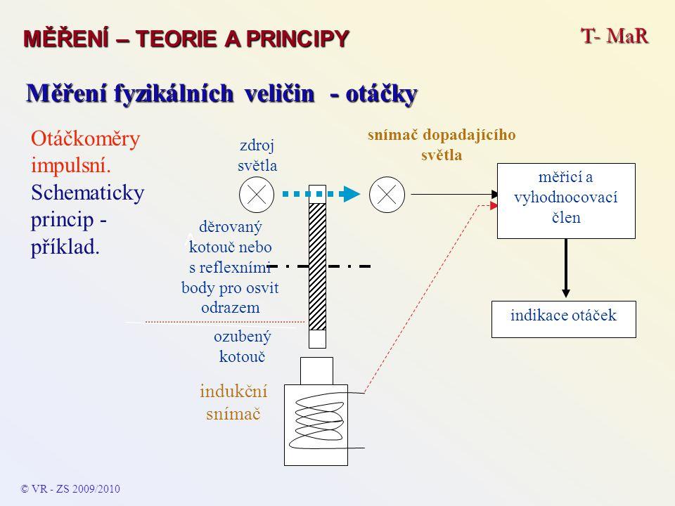 T- MaR MĚŘENÍ – TEORIE A PRINCIPY © VR - ZS 2009/2010 Měření fyzikálních veličin - otáčky Otáčkoměry impulsní. Schematicky princip - příklad. A zdroj