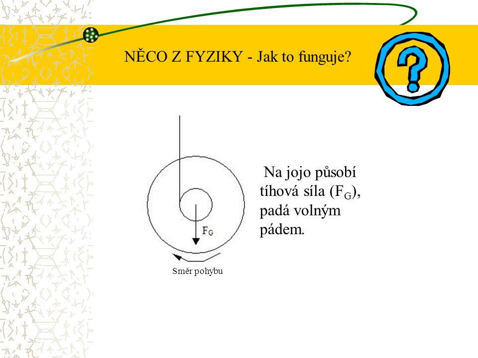 NĚCO Z FYZIKY - Jak to funguje? Na jojo působí tíhová síla (F G ), padá volným pádem. Směr pohybu