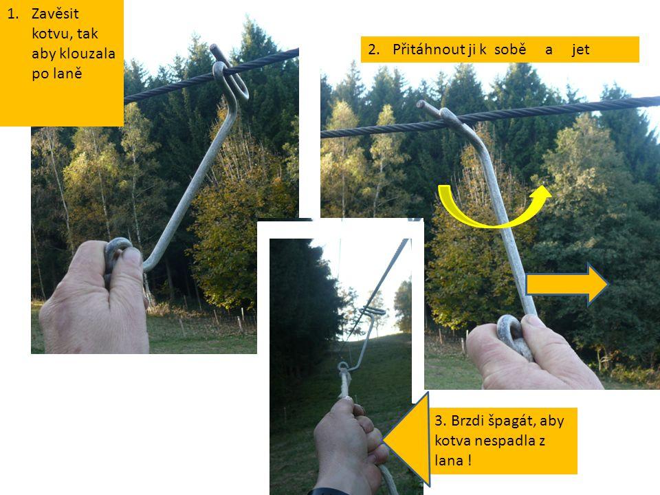 Na 1.Zavěsit kotvu, tak aby klouzala po laně 2.Přitáhnout ji k sobě a jet 3.