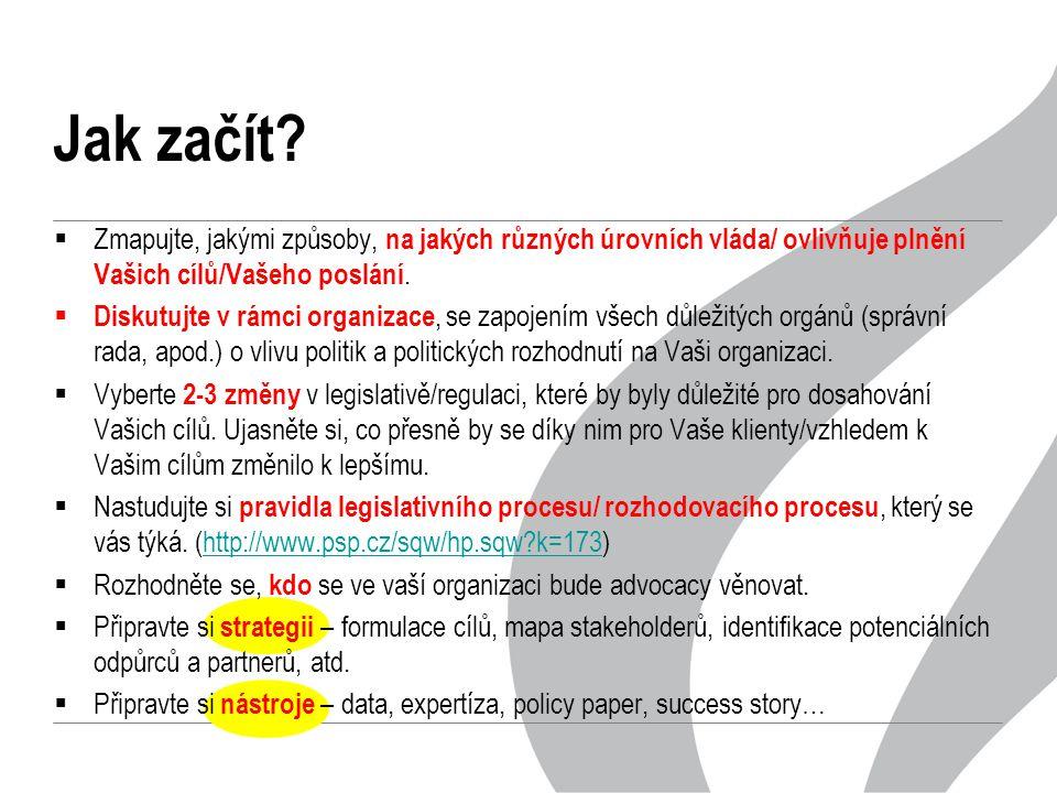 Jana.vargovcikova@amnesty.cz Dotazy.1)Co vám přinesl lobbing/ co by vám mohl přinést.