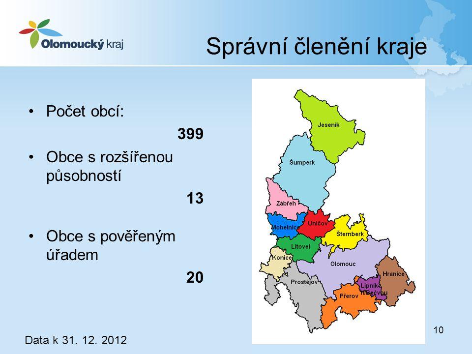 Správní členění kraje 10 Počet obcí: 399 Obce s rozšířenou působností 13 Obce s pověřeným úřadem 20 Data k 31. 12. 2012