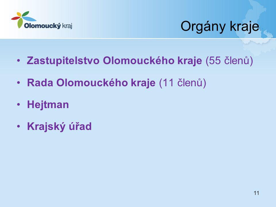 Orgány kraje 11 Zastupitelstvo Olomouckého kraje (55 členů) Rada Olomouckého kraje (11 členů) Hejtman Krajský úřad