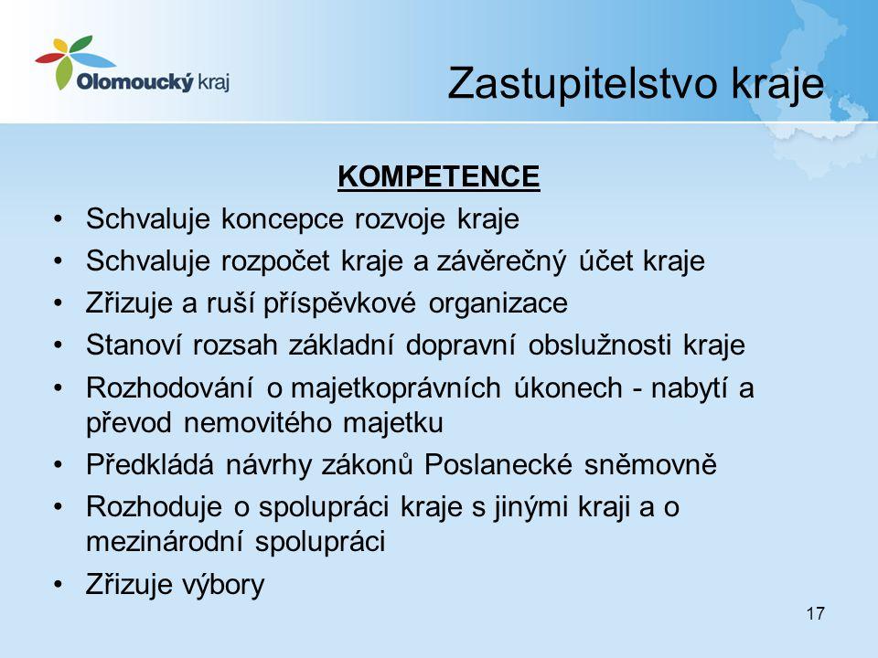 Zastupitelstvo kraje 17 KOMPETENCE Schvaluje koncepce rozvoje kraje Schvaluje rozpočet kraje a závěrečný účet kraje Zřizuje a ruší příspěvkové organiz