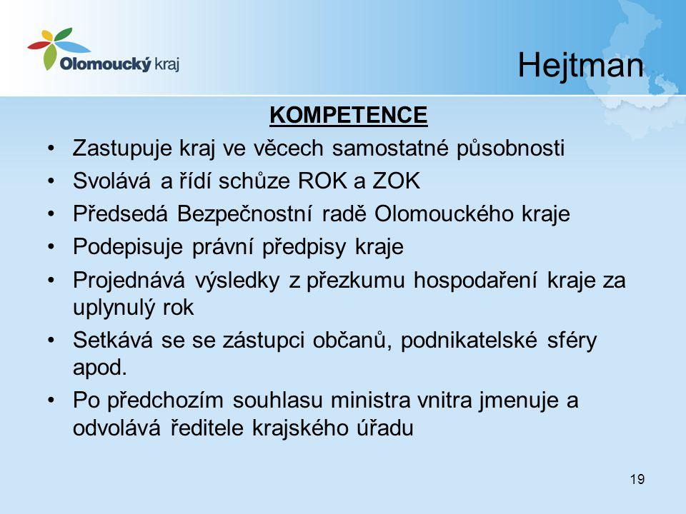 Hejtman 19 KOMPETENCE Zastupuje kraj ve věcech samostatné působnosti Svolává a řídí schůze ROK a ZOK Předsedá Bezpečnostní radě Olomouckého kraje Pode
