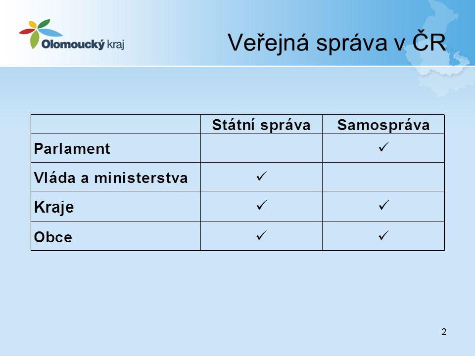Veřejná správa v ČR 2