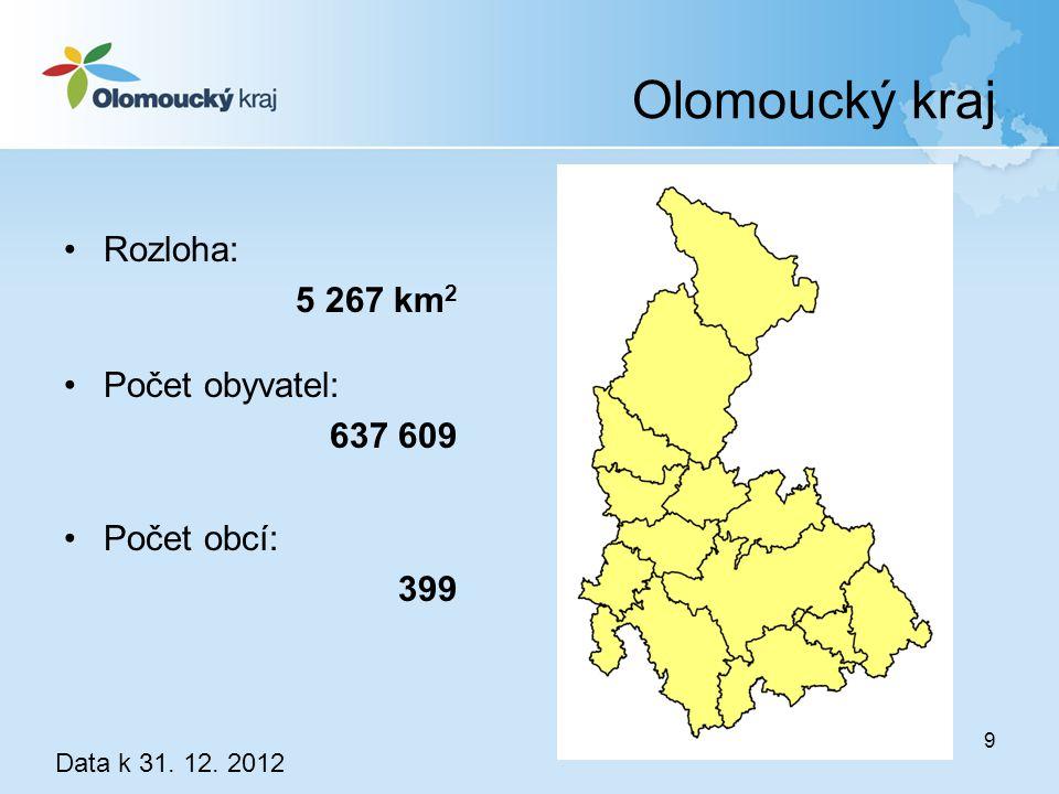 Olomoucký kraj 9 Rozloha: 5 267 km 2 Počet obyvatel: 637 609 Počet obcí: 399 Data k 31. 12. 2012