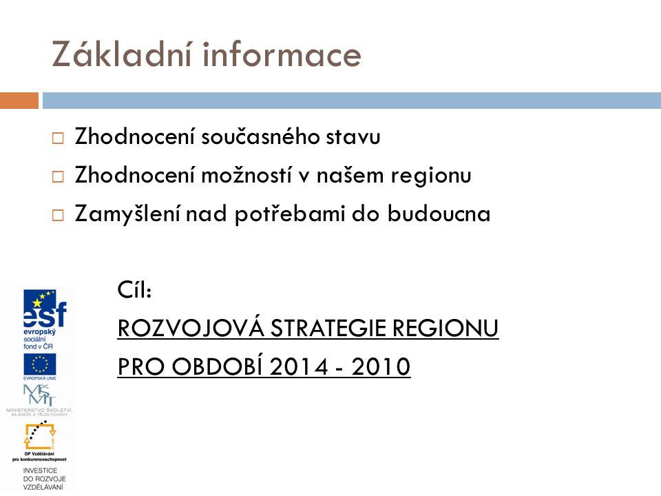 Základní informace  Zhodnocení současného stavu  Zhodnocení možností v našem regionu  Zamyšlení nad potřebami do budoucna Cíl: ROZVOJOVÁ STRATEGIE REGIONU PRO OBDOBÍ 2014 - 2010