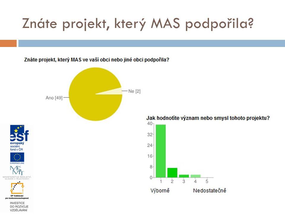 Znáte projekt, který MAS podpořila