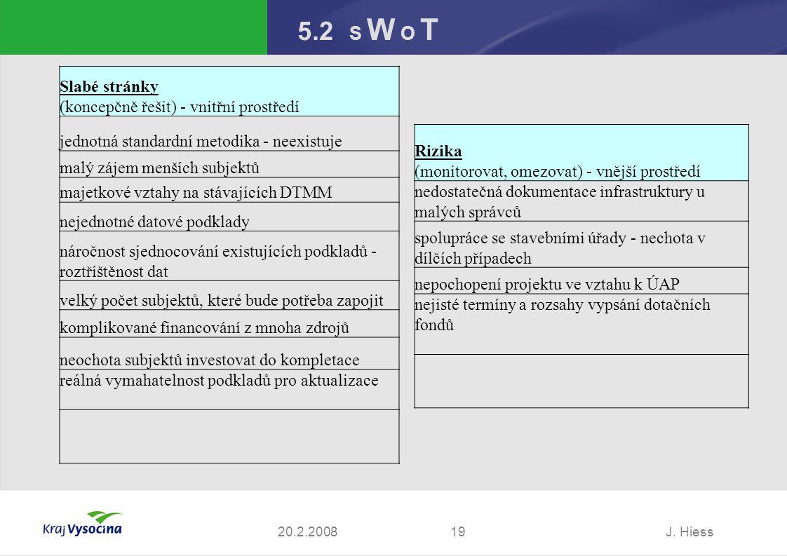 J. Hiess1920.2.2008 5.2 S W O T Slabé stránky (koncepčně řešit) - vnitřní prostředí jednotná standardní metodika - neexistuje malý zájem menších subje