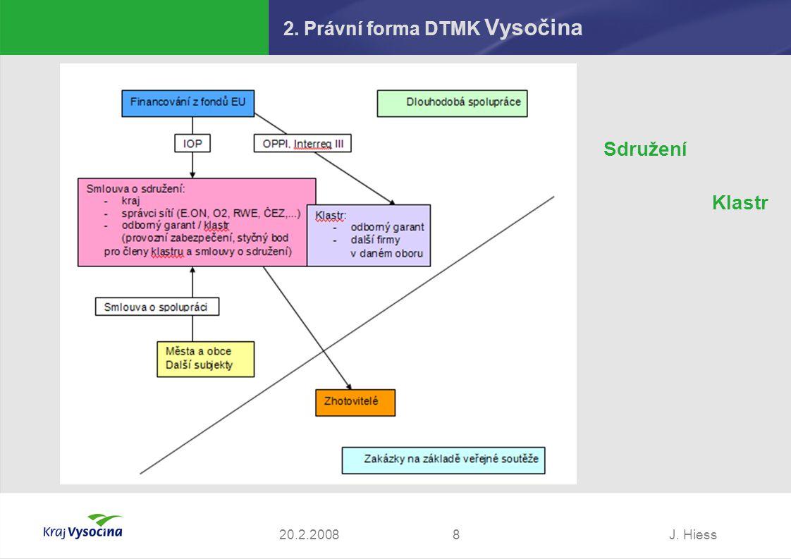 J. Hiess820.2.2008 2. Právní forma DTMK Vysočina Sdružení Klastr