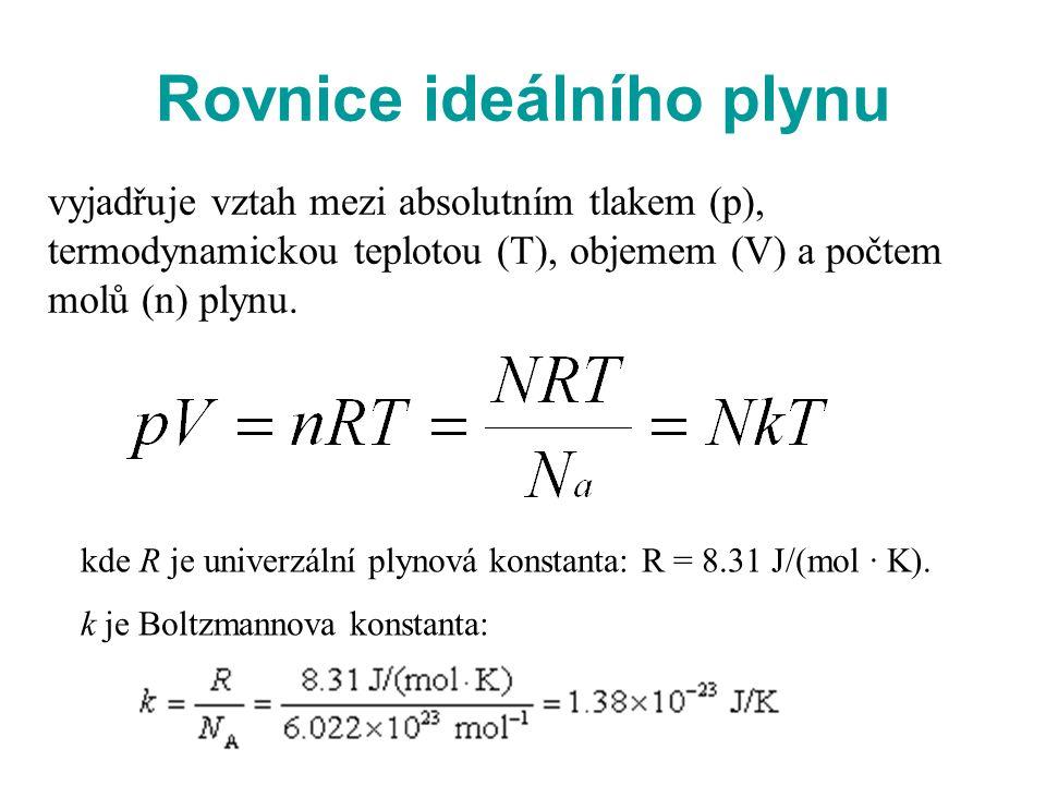 Rovnice ideálního plynu vyjadřuje vztah mezi absolutním tlakem (p), termodynamickou teplotou (T), objemem (V) a počtem molů (n) plynu. kde R je univer