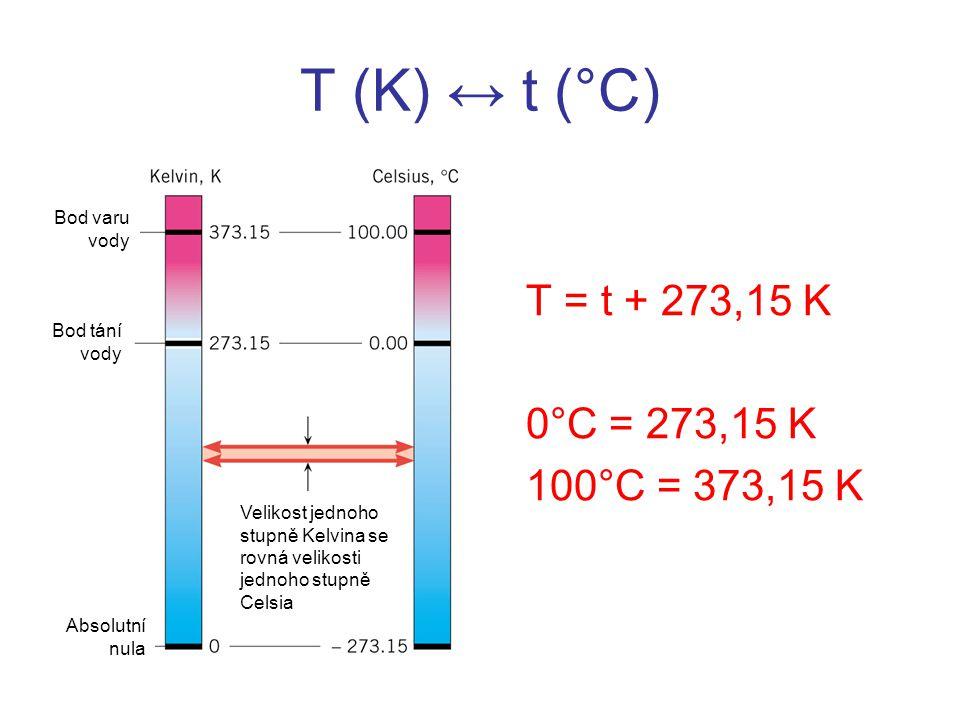 T (K) ↔ t (°C) T = t + 273,15 K 0°C = 273,15 K 100°C = 373,15 K Velikost jednoho stupně Kelvina se rovná velikosti jednoho stupně Celsia Absolutní nula Bod tání vody Bod varu vody