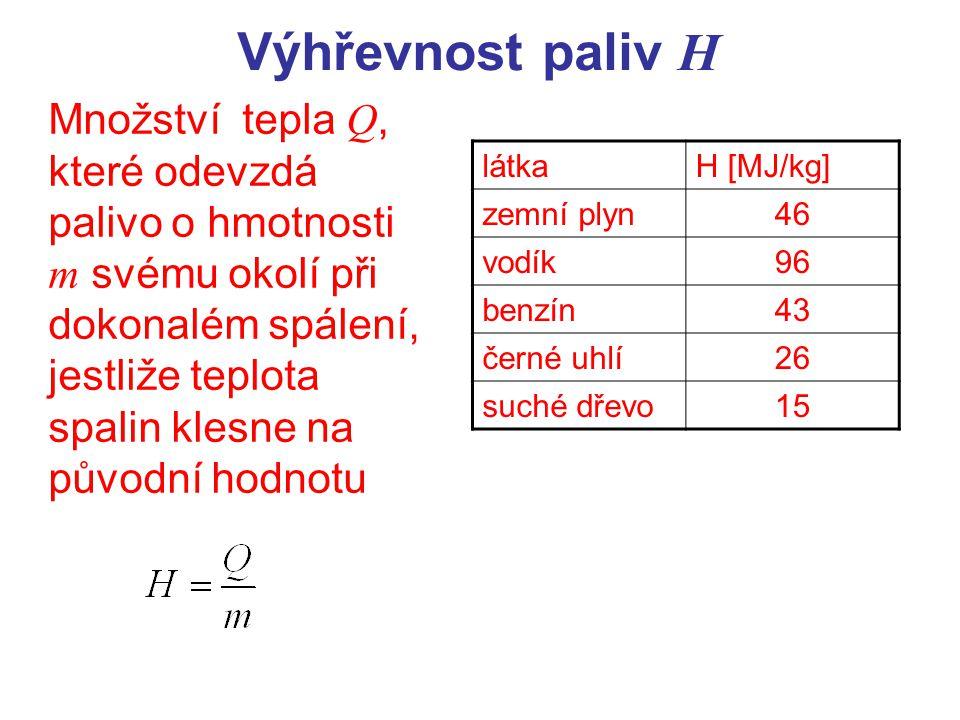 Výhřevnost paliv H Množství tepla Q, které odevzdá palivo o hmotnosti m svému okolí při dokonalém spálení, jestliže teplota spalin klesne na původní hodnotu látkaH [MJ/kg] zemní plyn46 vodík96 benzín43 černé uhlí26 suché dřevo15