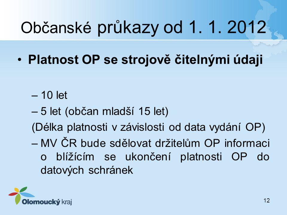 Občanské průkazy od 1. 1. 2012 Platnost OP se strojově čitelnými údaji –10 let –5 let (občan mladší 15 let) (Délka platnosti v závislosti od data vydá