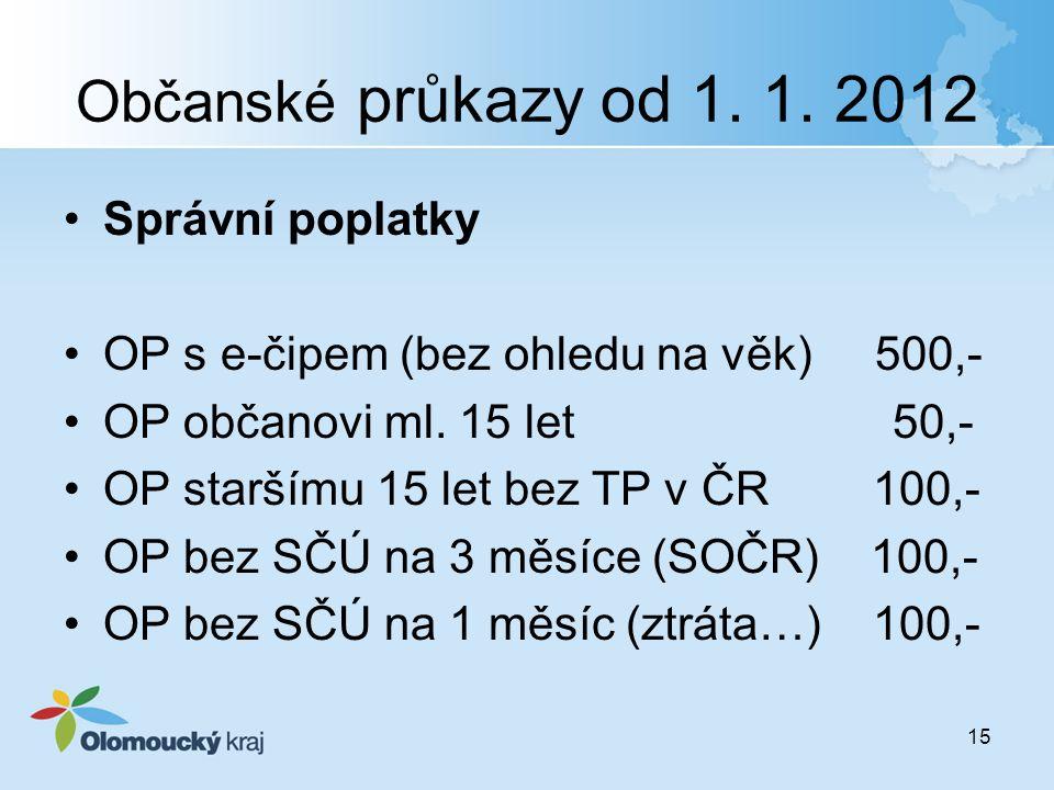 Občanské průkazy od 1. 1. 2012 Správní poplatky OP s e-čipem (bez ohledu na věk) 500,- OP občanovi ml. 15 let 50,- OP staršímu 15 let bez TP v ČR 100,