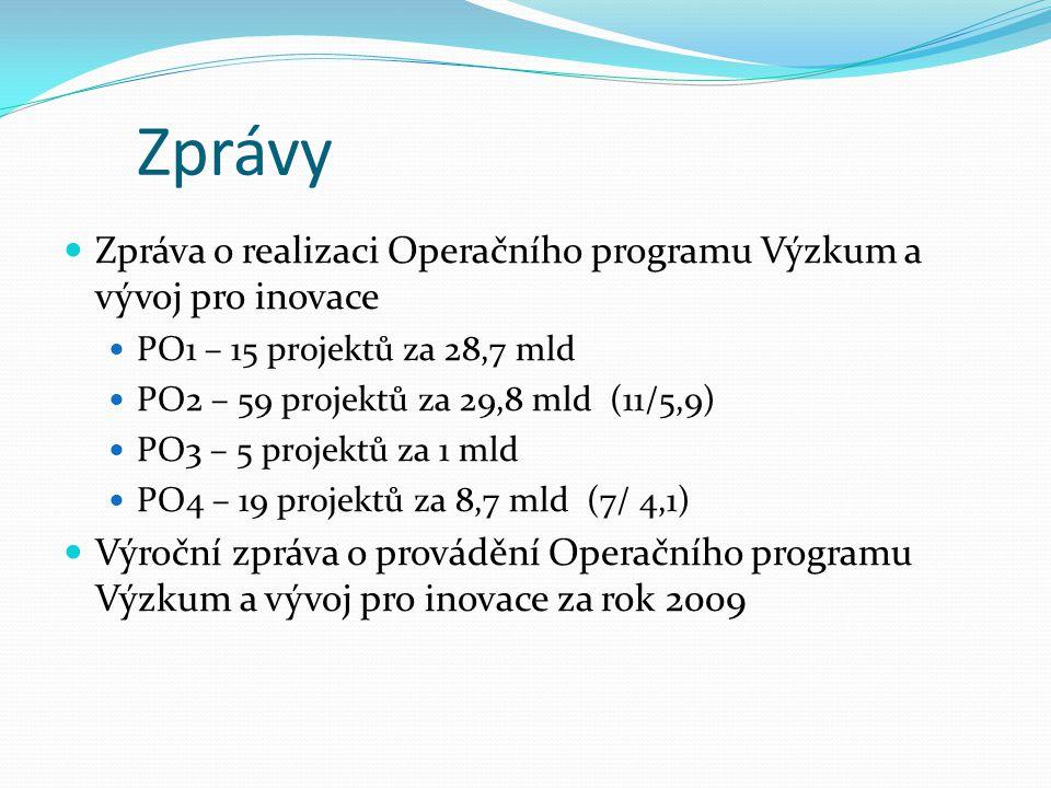 Zprávy Zpráva o realizaci Operačního programu Výzkum a vývoj pro inovace PO1 – 15 projektů za 28,7 mld PO2 – 59 projektů za 29,8 mld (11/5,9) PO3 – 5 projektů za 1 mld PO4 – 19 projektů za 8,7 mld (7/ 4,1) Výroční zpráva o provádění Operačního programu Výzkum a vývoj pro inovace za rok 2009