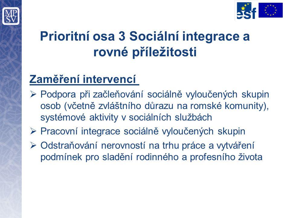 Prioritní osa 3 Sociální integrace a rovné příležitosti Zaměření intervencí  Podpora při začleňování sociálně vyloučených skupin osob (včetně zvláštn