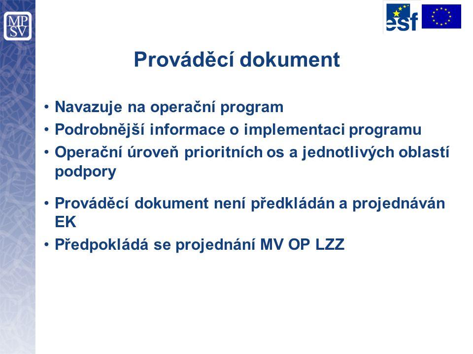 Prováděcí dokument Navazuje na operační program Podrobnější informace o implementaci programu Operační úroveň prioritních os a jednotlivých oblastí po