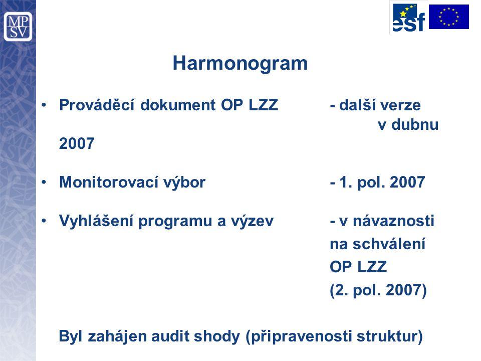 Harmonogram Prováděcí dokument OP LZZ- další verze v dubnu 2007 Monitorovací výbor - 1. pol. 2007 Vyhlášení programu a výzev - v návaznosti na schvále