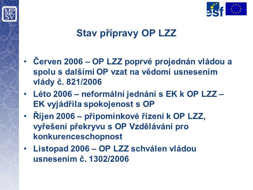 Stav přípravy OP LZZ Červen 2006 – OP LZZ poprvé projednán vládou a spolu s dalšími OP vzat na vědomí usnesením vlády č. 821/2006 Léto 2006 – neformál