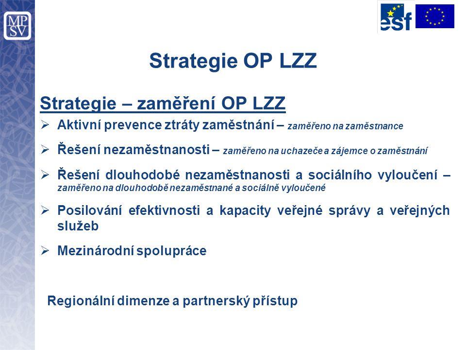 Strategie OP LZZ Strategie – zaměření OP LZZ  Aktivní prevence ztráty zaměstnání – zaměřeno na zaměstnance  Řešení nezaměstnanosti – zaměřeno na uch