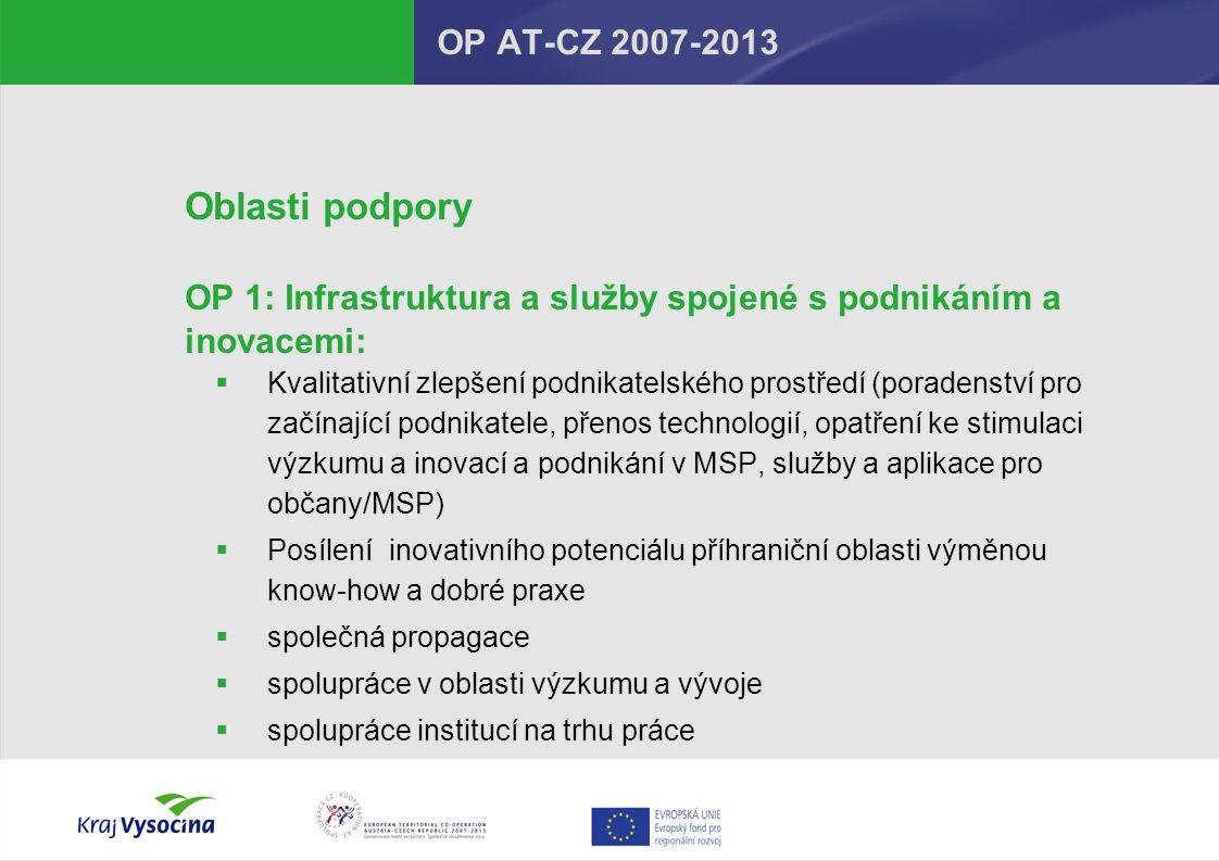 OP AT-CZ 2007-2013 Oblasti podpory OP 1: Infrastruktura a služby spojené s podnikáním a inovacemi:  Kvalitativní zlepšení podnikatelského prostředí (poradenství pro začínající podnikatele, přenos technologií, opatření ke stimulaci výzkumu a inovací a podnikání v MSP, služby a aplikace pro občany/MSP)  Posílení inovativního potenciálu příhraniční oblasti výměnou know-how a dobré praxe  společná propagace  spolupráce v oblasti výzkumu a vývoje  spolupráce institucí na trhu práce