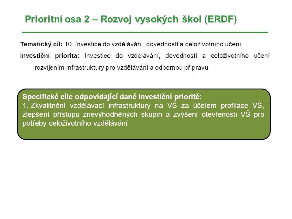 Prioritní osa 2 – Rozvoj vysokých škol (ERDF) Tematický cíl: 10.