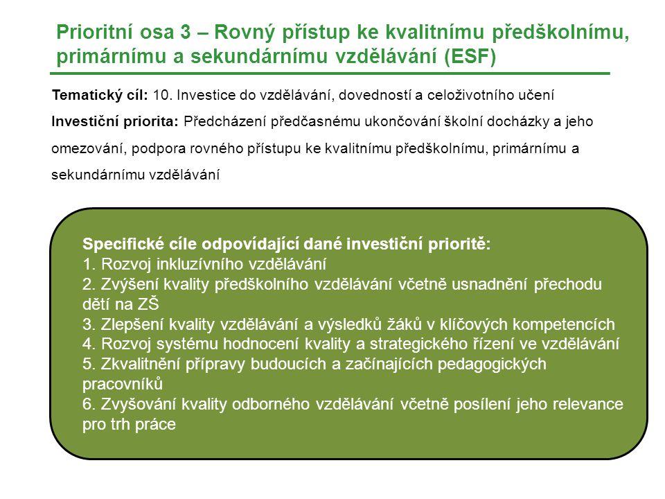 Prioritní osa 3 – Rovný přístup ke kvalitnímu předškolnímu, primárnímu a sekundárnímu vzdělávání (ESF) Tematický cíl: 10.