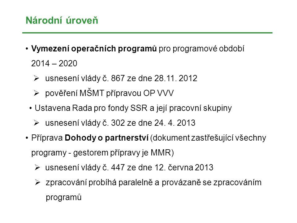 Národní úroveň Vymezení operačních programů pro programové období 2014 – 2020  usnesení vlády č.