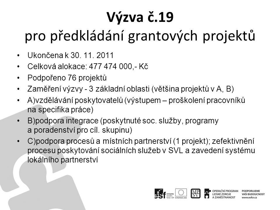 Výzva č.19 pro předkládání grantových projektů Ukončena k 30. 11. 2011 Celková alokace: 477 474 000,- Kč Podpořeno 76 projektů Zaměření výzvy - 3 zákl