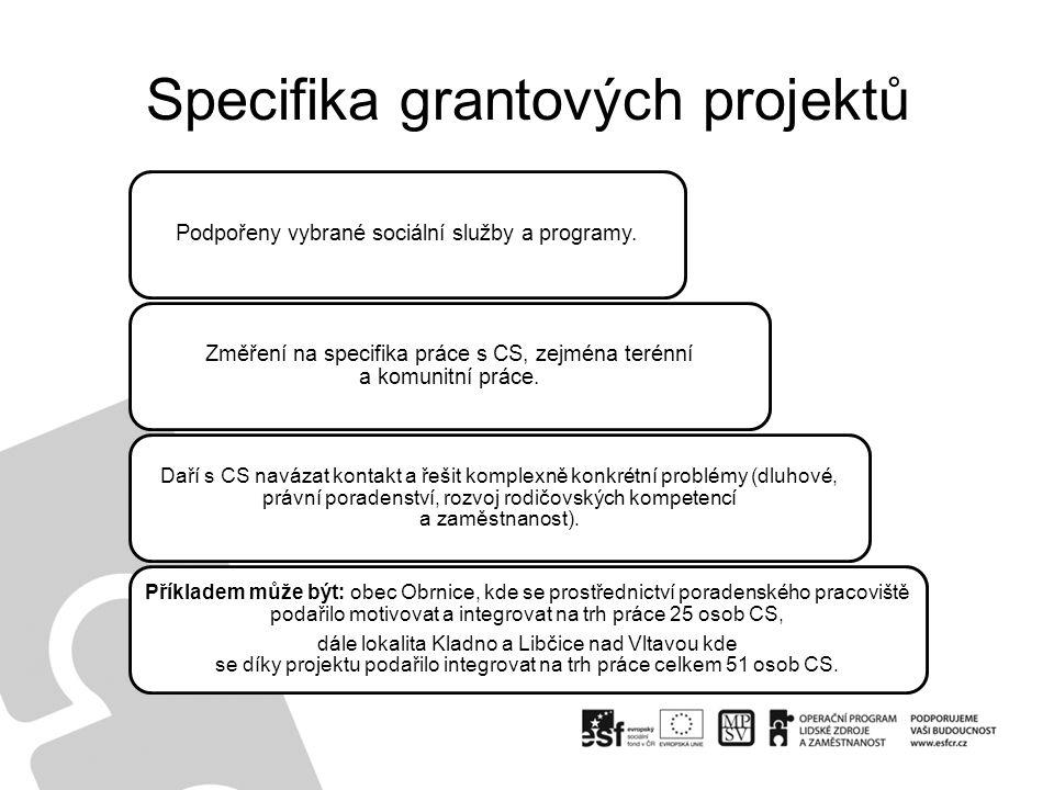 Specifika grantových projektů Podpořeny vybrané sociální služby a programy. Změření na specifika práce s CS, zejména terénní a komunitní práce. Daří s