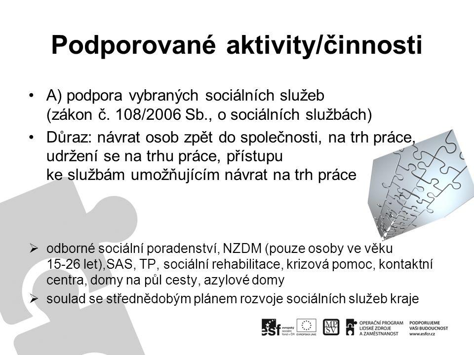 Podporované aktivity/činnosti A) podpora vybraných sociálních služeb (zákon č. 108/2006 Sb., o sociálních službách) Důraz: návrat osob zpět do společn