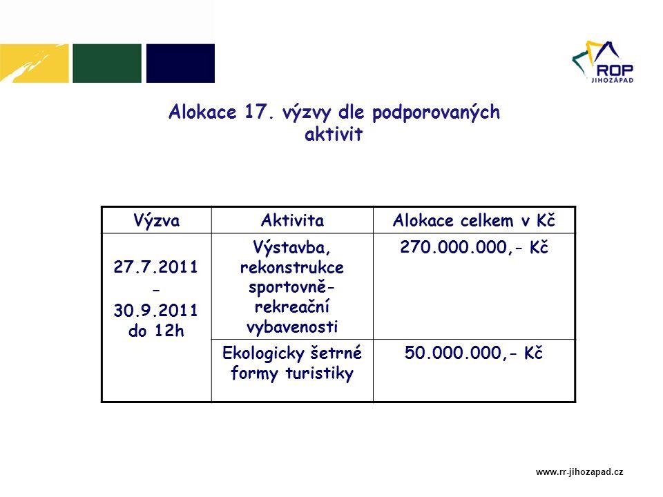 www.rr-jihozapad.cz Zaměření kola výzvy 4 vymezené turistické lokality regionu NUTS II Jihozápad: Kralovicko a Bezdružicko – ORP Kralovice, ORP Nýřany, ORP Stříbro Český les – ORP Domažlice, ORP Horšovský Týn, ORP Tachov, ORP Stříbro Blatensko – ORP Nepomuk, ORP Blatná, ORP Písek, ORP Strakonice - Česko-rakouské pohraničí České Kanady, jižního Třeboňska a Novohradských hor – ORP Dačice, ORP Jindřichův Hradec, ORP Kaplice, ORP Trhové Sviny, ORP Třeboň