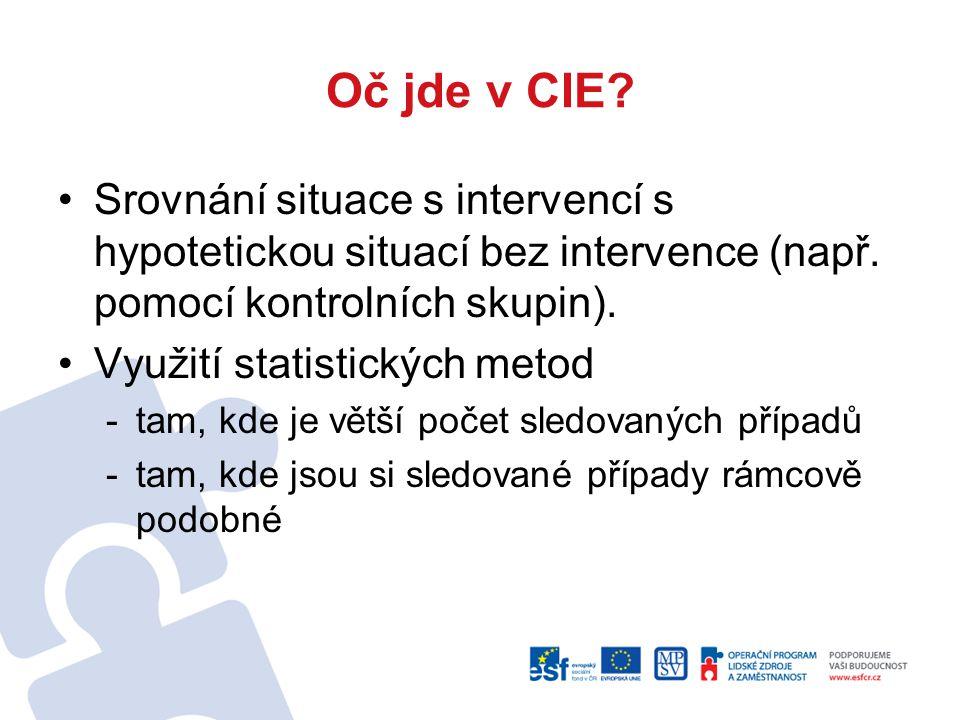 Oč jde v CIE? Srovnání situace s intervencí s hypotetickou situací bez intervence (např. pomocí kontrolních skupin). Využití statistických metod -tam,