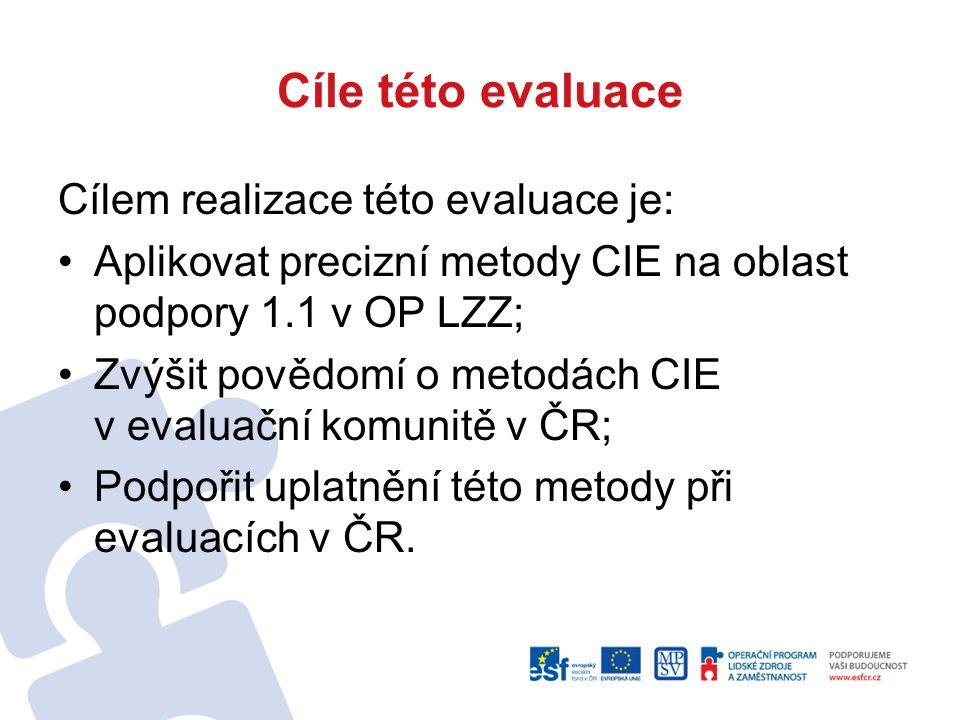 Cíle této evaluace Cílem realizace této evaluace je: Aplikovat precizní metody CIE na oblast podpory 1.1 v OP LZZ; Zvýšit povědomí o metodách CIE v ev