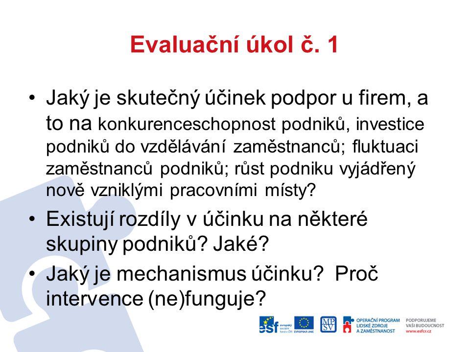 Evaluační úkol č. 1 Jaký je skutečný účinek podpor u firem, a to na konkurenceschopnost podniků, investice podniků do vzdělávání zaměstnanců; fluktuac