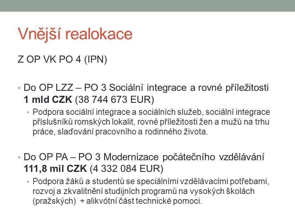 Vnější realokace Z OP VK PO 4 (IPN) Do OP LZZ – PO 3 Sociální integrace a rovné příležitosti 1 mld CZK (38 744 673 EUR) Podpora sociální integrace a sociálních služeb, sociální integrace příslušníků romských lokalit, rovné příležitosti žen a mužů na trhu práce, slaďování pracovního a rodinného života.