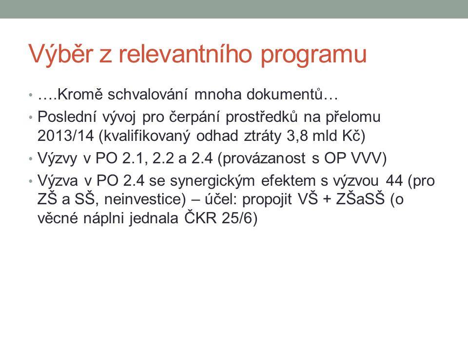 Výběr z relevantního programu ….Kromě schvalování mnoha dokumentů… Poslední vývoj pro čerpání prostředků na přelomu 2013/14 (kvalifikovaný odhad ztráty 3,8 mld Kč) Výzvy v PO 2.1, 2.2 a 2.4 (provázanost s OP VVV) Výzva v PO 2.4 se synergickým efektem s výzvou 44 (pro ZŠ a SŠ, neinvestice) – účel: propojit VŠ + ZŠaSŠ (o věcné náplni jednala ČKR 25/6)