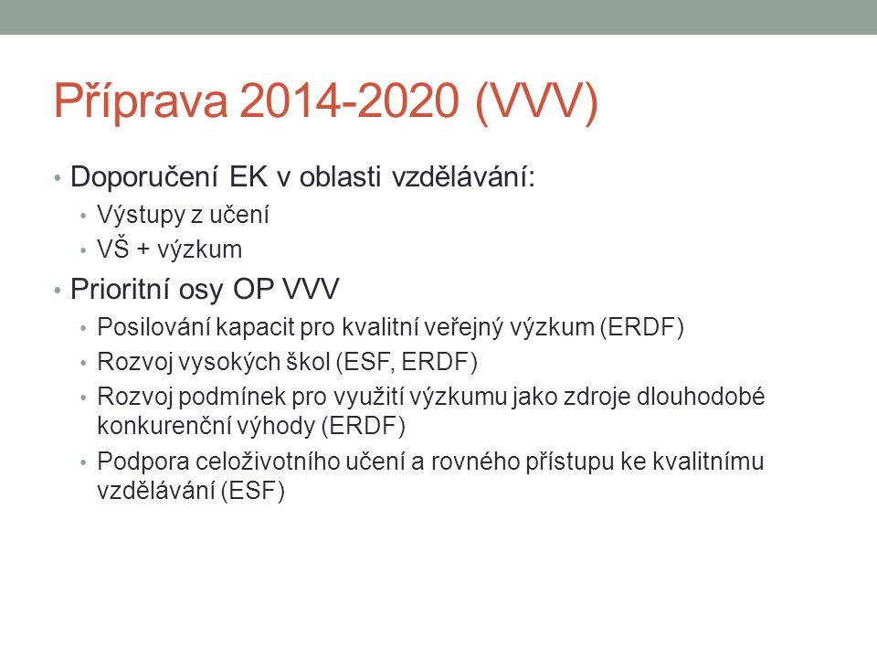 Příprava 2014-2020 (VVV) Doporučení EK v oblasti vzdělávání: Výstupy z učení VŠ + výzkum Prioritní osy OP VVV Posilování kapacit pro kvalitní veřejný výzkum (ERDF) Rozvoj vysokých škol (ESF, ERDF) Rozvoj podmínek pro využití výzkumu jako zdroje dlouhodobé konkurenční výhody (ERDF) Podpora celoživotního učení a rovného přístupu ke kvalitnímu vzdělávání (ESF)